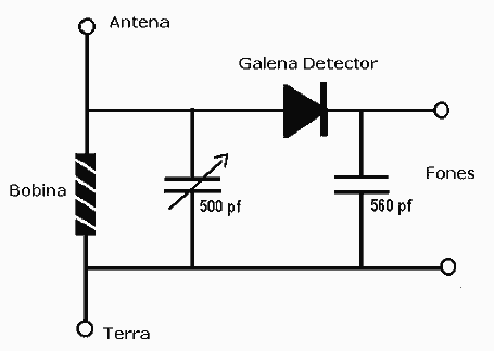 Rádio Galena